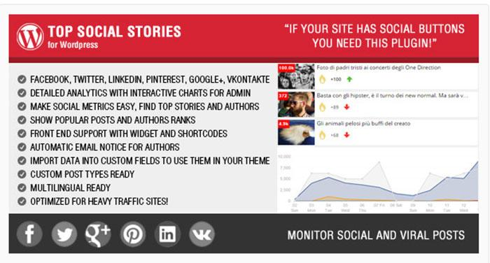Top Social Stories Plugin and Widget